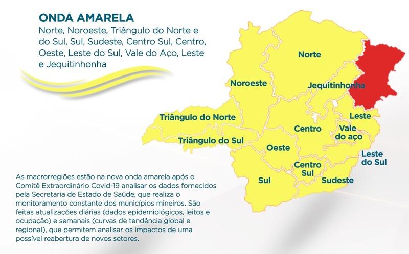 Onda Amarela do Minas Consciente (Imagem Governo de Minas Divulgação)