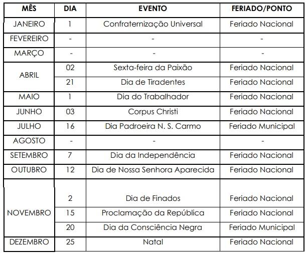 Feriados nacionais em Betim 2021 (Imagem Reprodução Órgão Oficial do Município)