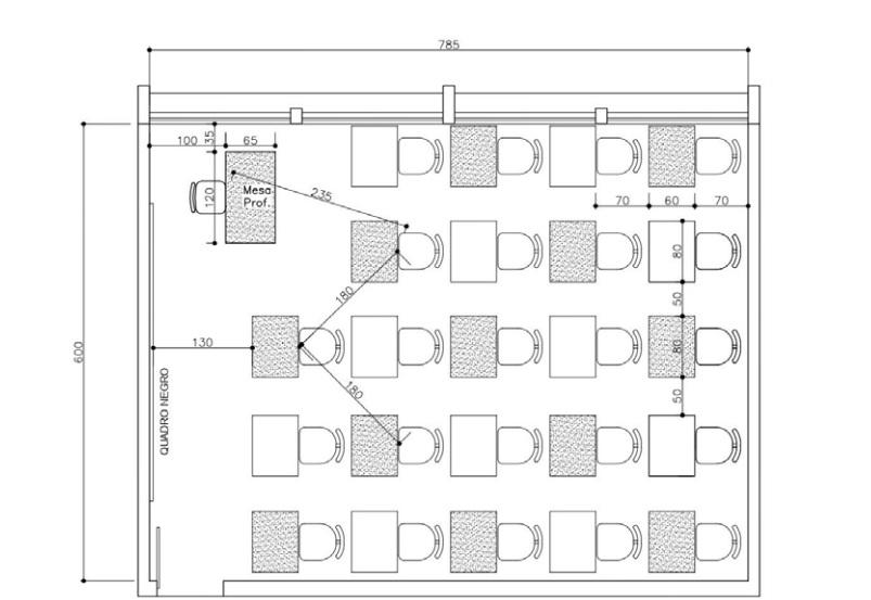 Um dos modelos de layout sugeridos em protocolo de retorno às aulas presenciais em Betim (Reprodução)